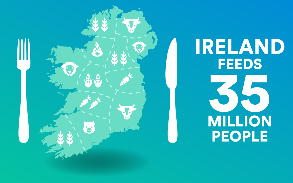 How Ireland feeds 35 million people
