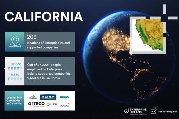 EI_SPD_Infographic_California (2)