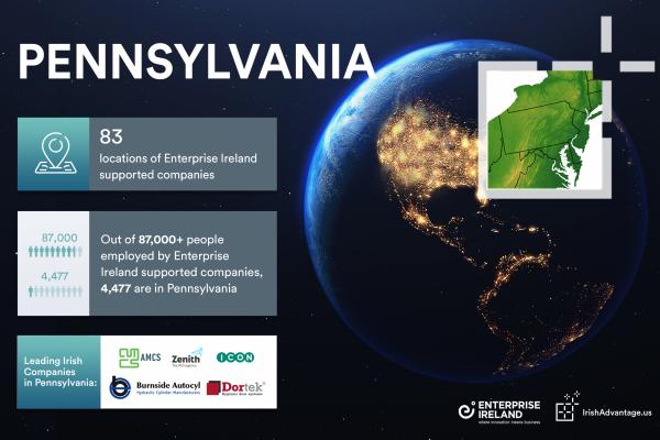 EI_SPD_Infographic_Pennsylvania (2)